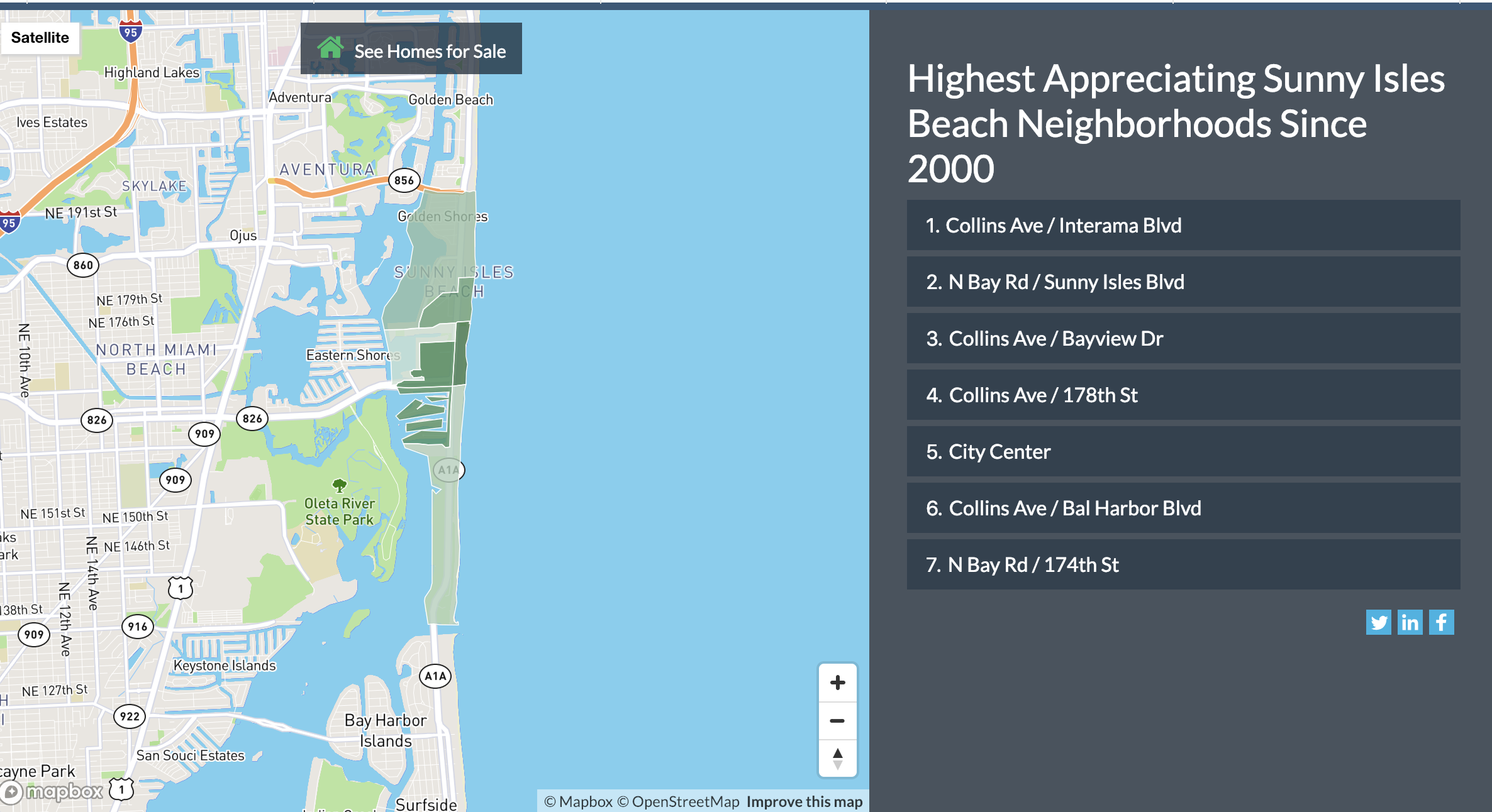 Sunny Isles Beach real estate trends